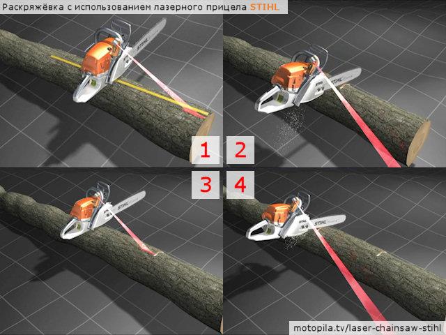 Раскряжёвка с использованием лазерного прицела для бензопил Stihl
