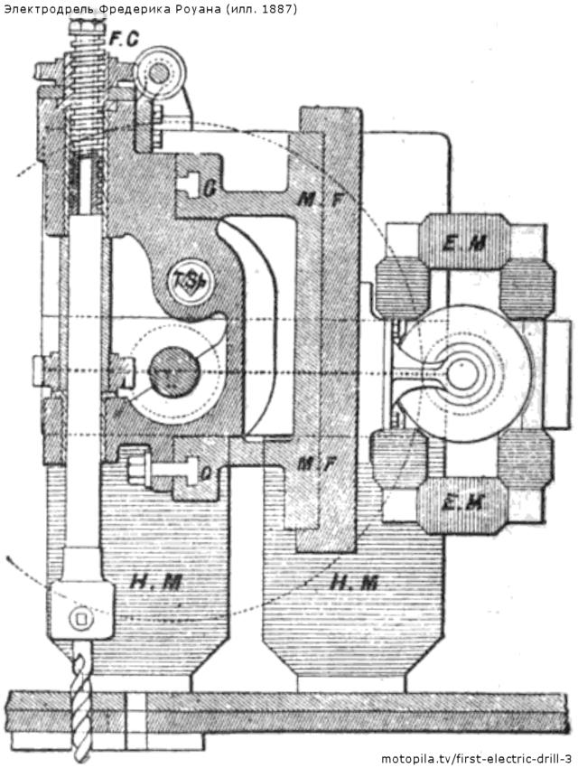 Электродрель Фредерика Роуана (илл. 1887)