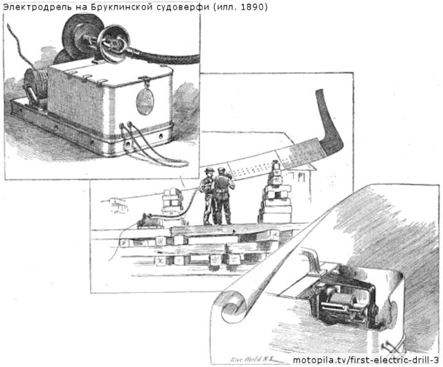 Электродрель на Бруклинской судоверфи (илл. 1890)