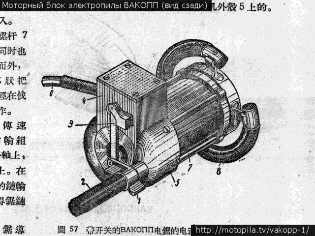 Моторный блок электропилы ВАКОПП из китайской книжки